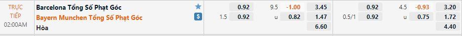 Tỷ lệ kèo phạt góc Barcelona vs Bayern Munich