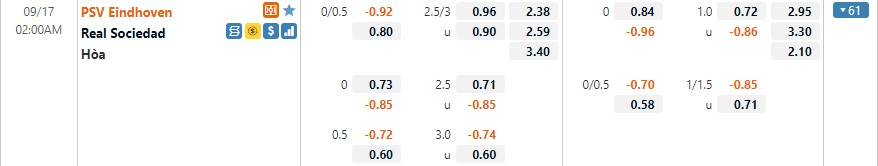 Tỷ lệ kèo PSV vs Sociedad