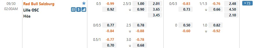 Tỷ lệ kèo Salzburg vs Lille