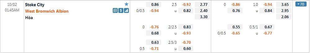 Tỷ lệ kèo Stoke vs West Brom