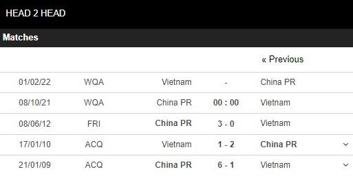 Lịch sử đối đầu Trung Quốc vs Việt Nam